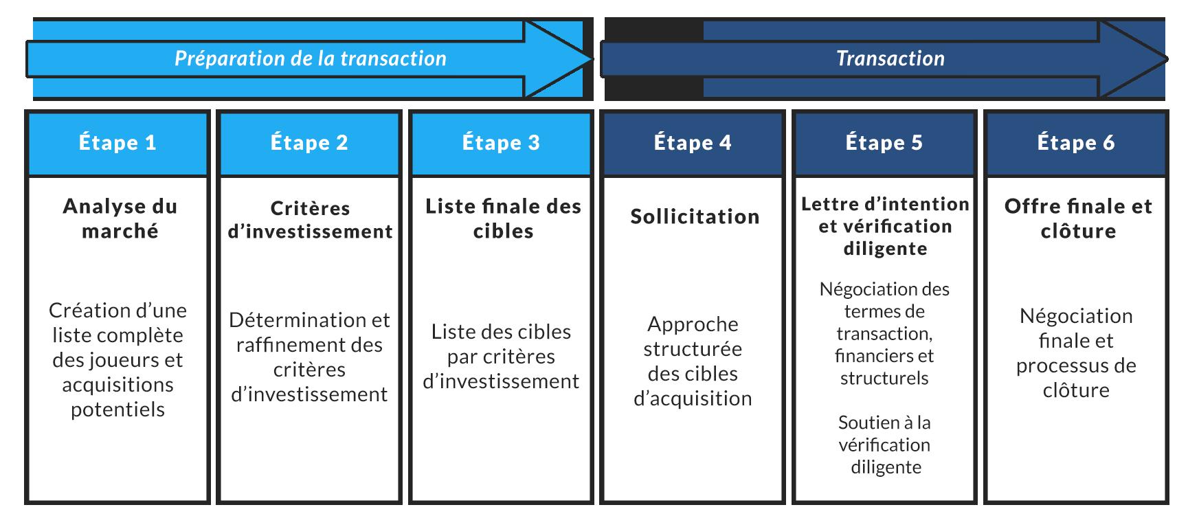chart1-1-fr