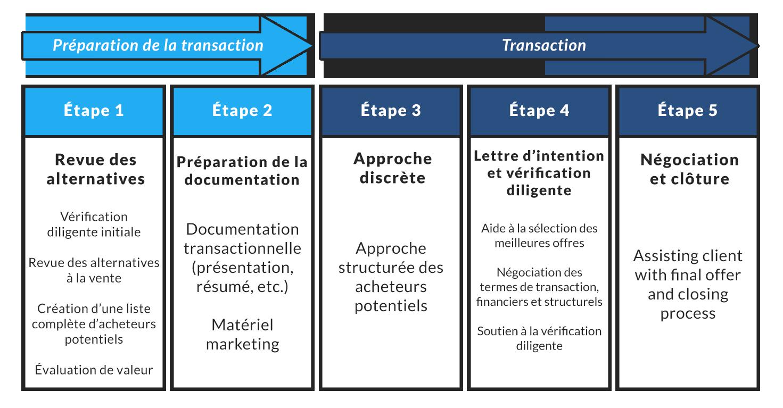 chart2-fr